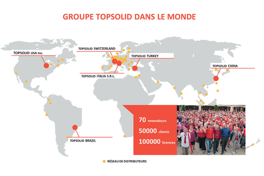 Le groupe TOPSOLID